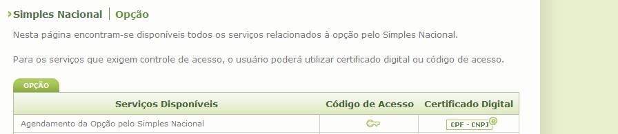 Fonte: https://www8.receita.fazenda.gov.br/SIMPLESNACIONAL/Servicos/Grupo.aspx?grp=4